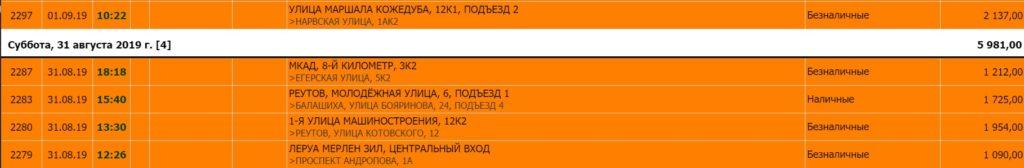 Подключение к тарифу «Грузовой» Яндекс.Такси